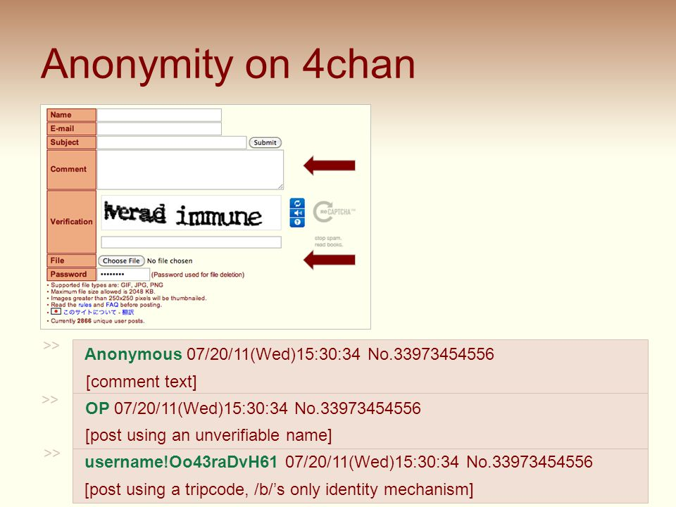 Anonymity on 4chan >> Anonymous 07/20/11(Wed)15:30:34 No.33973454556 [comment text] >> username!Oo43raDvH61 07/20/11(Wed)15:30:34 No.33973454556 [post using a tripcode, /b/'s only identity mechanism] >> OP 07/20/11(Wed)15:30:34 No.33973454556 [post using an unverifiable name]