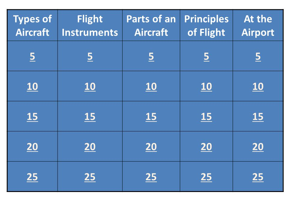 Types of Aircraft Flight Instruments Parts of an Aircraft Principles of Flight At the Airport 55555 10 15 20 25