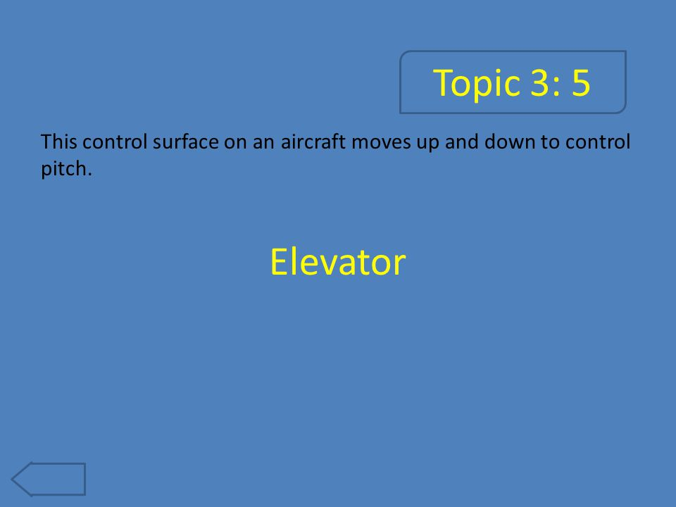 Topic 3: 5 This control surface on an aircraft moves up and down to control pitch. Elevator