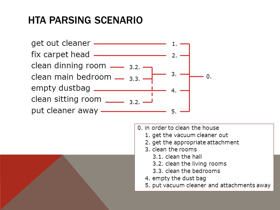 HTA PARSING SCENARIO get out cleaner fix carpet head clean dinning room clean main bedroom empty dustbag clean sitting room put cleaner away 1.
