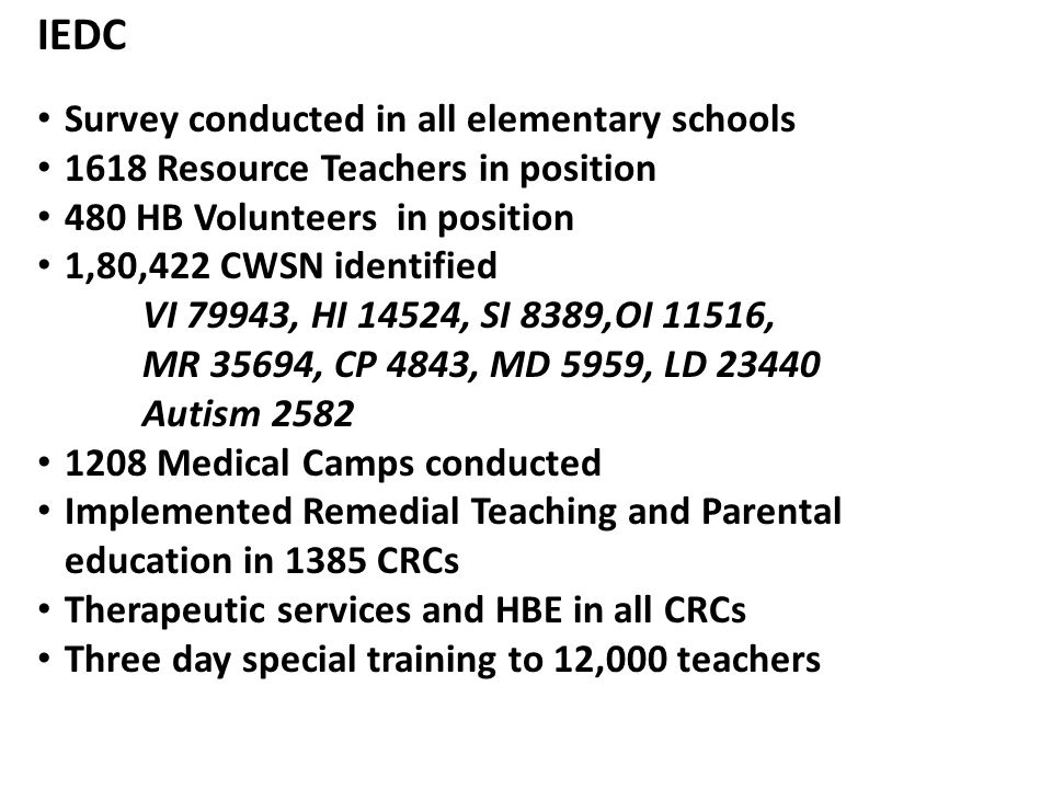 IEDC Survey conducted in all elementary schools 1618 Resource Teachers in position 480 HB Volunteers in position 1,80,422 CWSN identified VI 79943, HI 14524, SI 8389,OI 11516, MR 35694, CP 4843, MD 5959, LD Autism Medical Camps conducted Implemented Remedial Teaching and Parental education in 1385 CRCs Therapeutic services and HBE in all CRCs Three day special training to 12,000 teachers