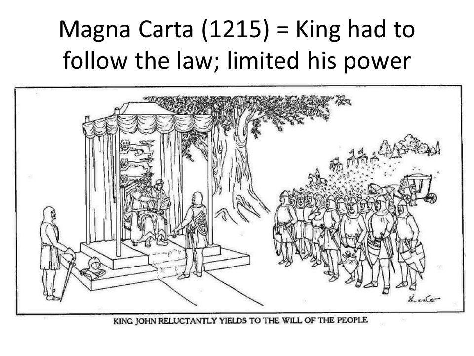 Magna Carta (1215) = King had to follow the law; limited his power