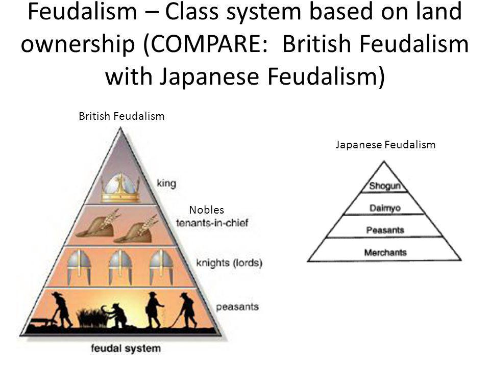 Feudalism – Class system based on land ownership (COMPARE: British Feudalism with Japanese Feudalism) Nobles British Feudalism Japanese Feudalism