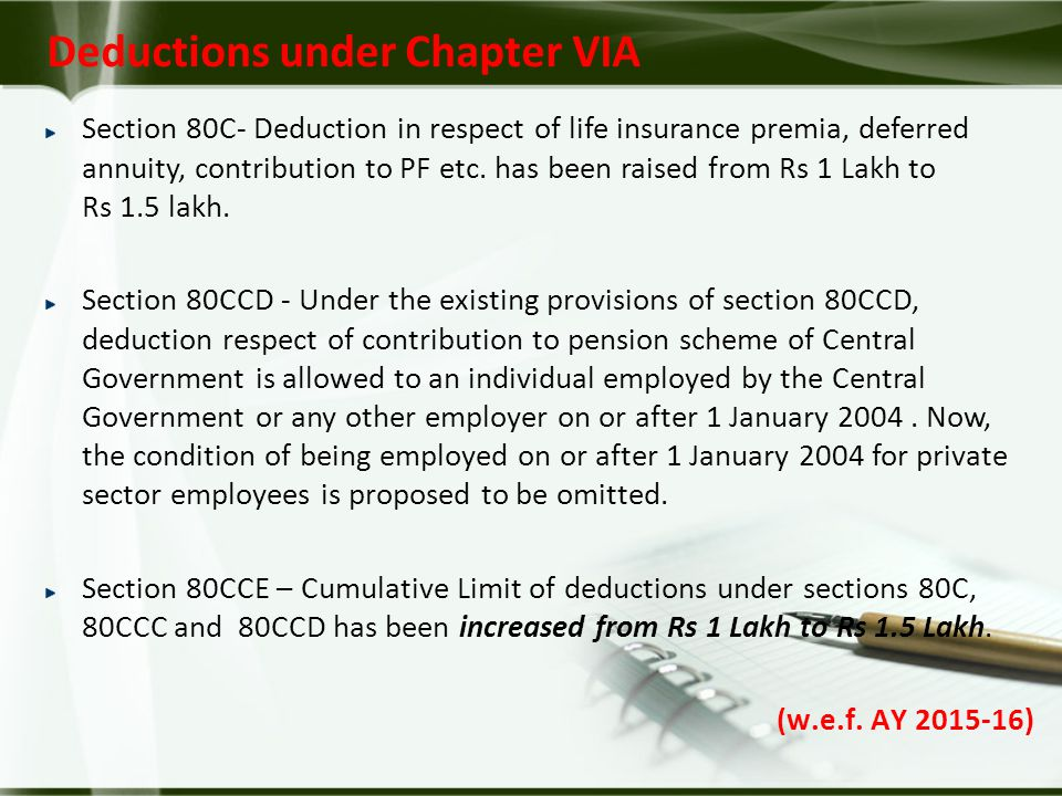 Deductions under Chapter VIA Section 80C- Deduction in respect of life insurance premia, deferred annuity, contribution to PF etc.