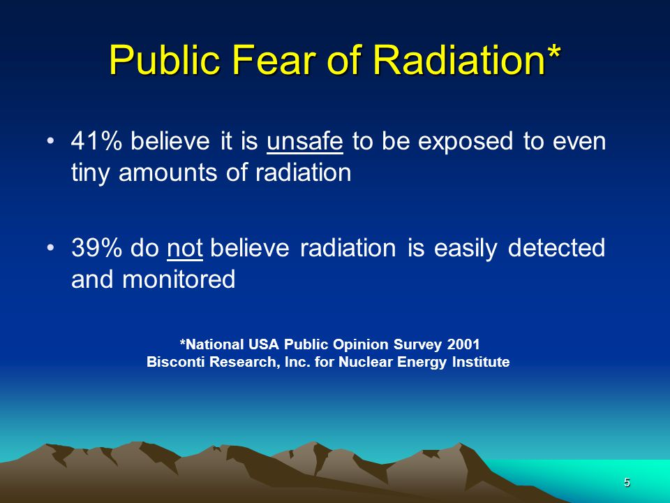 5 Public Fear of Radiation* 41% believe it is unsafe to be exposed to even tiny amounts of radiation 39% do not believe radiation is easily detected and monitored *National USA Public Opinion Survey 2001 Bisconti Research, Inc.