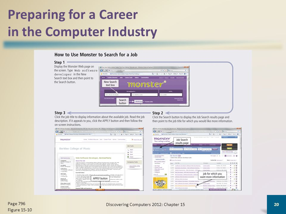 Preparing for a Career in the Computer Industry Discovering Computers 2012: Chapter 15 20 Page 796 Figure 15-10
