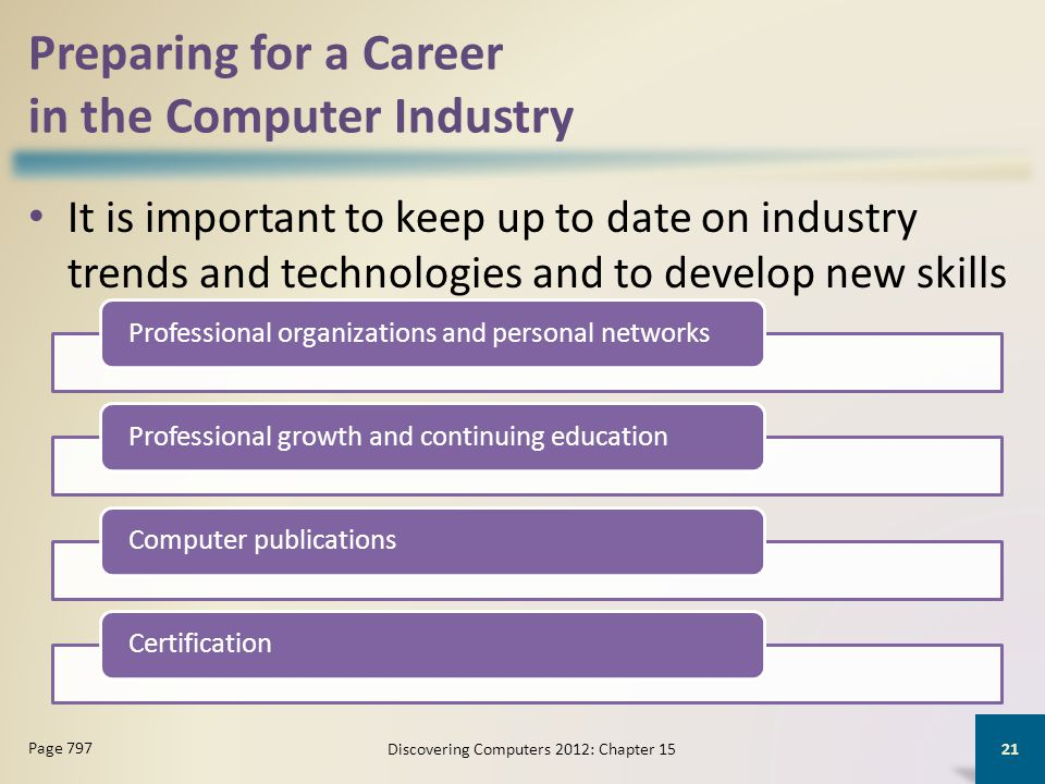 Preparing for a Career in the Computer Industry It is important to keep up to date on industry trends and technologies and to develop new skills Discovering Computers 2012: Chapter 15 21 Page 797 Professional organizations and personal networksProfessional growth and continuing educationComputer publicationsCertification