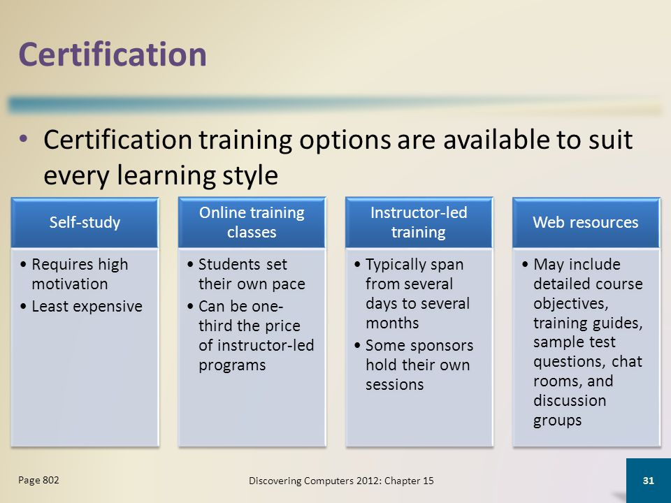 Certification Certification training options are available to suit every learning style Discovering Computers 2012: Chapter 15 31 Page 802 Self-study Requires high motivation Least expensive Online training classes Students set their own pace Can be one- third the price of instructor-led programs Instructor-led training Typically span from several days to several months Some sponsors hold their own sessions Web resources May include detailed course objectives, training guides, sample test questions, chat rooms, and discussion groups