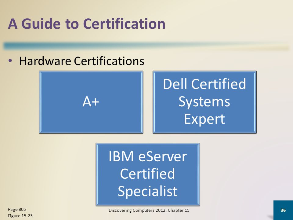 A Guide to Certification Hardware Certifications Discovering Computers 2012: Chapter 15 36 Page 805 Figure 15-23 A+ Dell Certified Systems Expert IBM eServer Certified Specialist