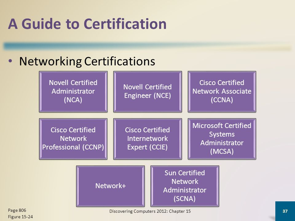 A Guide to Certification Networking Certifications Discovering Computers 2012: Chapter 15 37 Page 806 Figure 15-24 Novell Certified Administrator (NCA) Novell Certified Engineer (NCE) Cisco Certified Network Associate (CCNA) Cisco Certified Network Professional (CCNP) Cisco Certified Internetwork Expert (CCIE) Microsoft Certified Systems Administrator (MCSA) Network+ Sun Certified Network Administrator (SCNA)