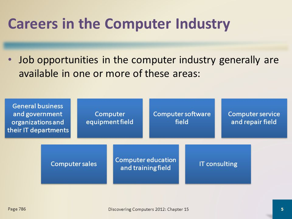 Careers in the Computer Industry Job opportunities in the computer industry generally are available in one or more of these areas: Discovering Computers 2012: Chapter 15 5 Page 786 General business and government organizations and their IT departments Computer equipment field Computer software field Computer service and repair field Computer sales Computer education and training field IT consulting