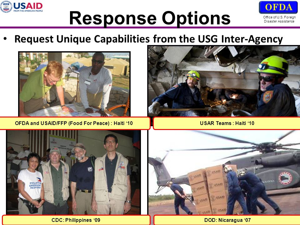 Office of U.S. Foreign Disaster Assistance As Of 07 SEP 12 Response Options Request Unique Capabilities from the USG Inter-Agency DOD: Nicaragua '07 A