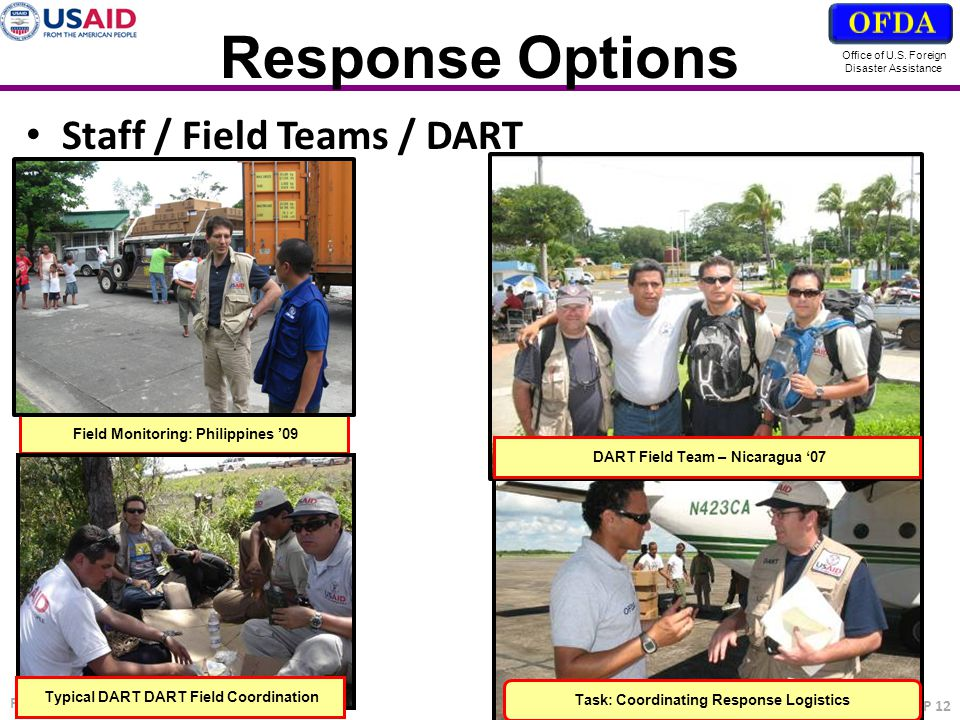POC: D. Chivers OFDA Advisor to EMCA and EUCOM Office of U.S. Foreign Disaster Assistance As Of 07 SEP 12 Response Options Staff / Field Teams / DART