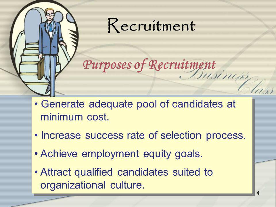 4-3 Recruitment Menurut Ivancevich (2007) rekrutmen adalah sekumpulan kegiatan organisasi yang digunakan untuk menarik calon karyawan yang memiliki kemampuan dan sikap yang diperlukan untuk membantu organisasi mencapai tujuannya.