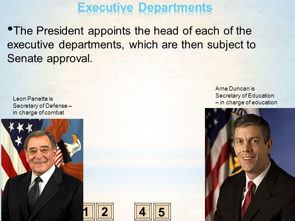 The President appoints the head of each of the executive departments, which are then subject to Senate approval. Chapter 15, Section 3 241 5 Arne Dunc