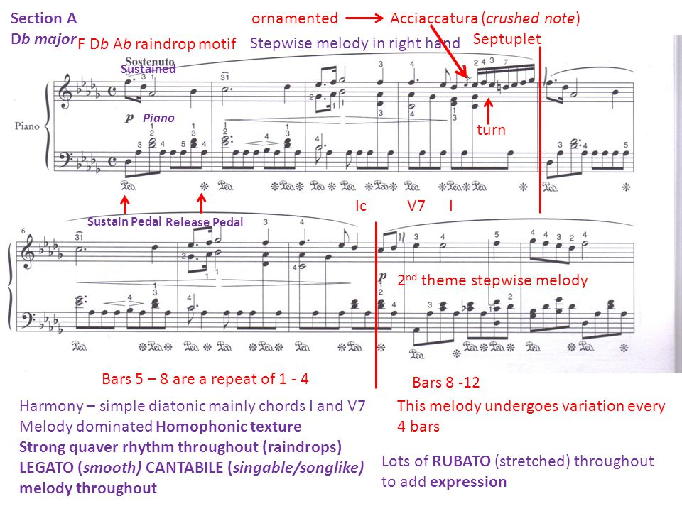 F Db Ab raindrop motif Stepwise melody in right hand Harmony – simple diatonic mainly chords I and V7 Melody dominated Homophonic texture Strong quave