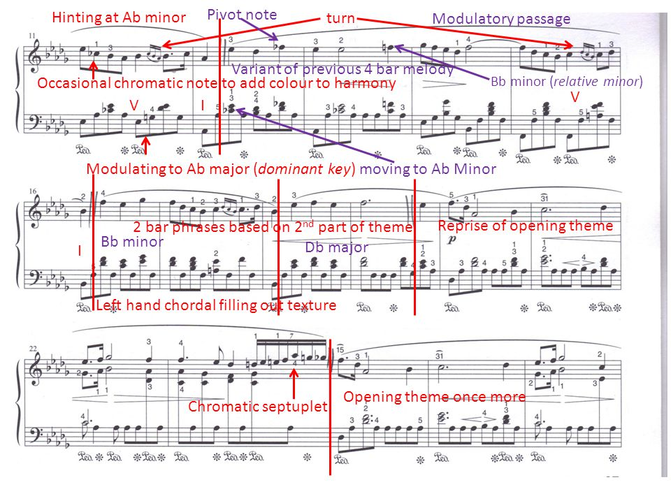 Occasional chromatic note to add colour to harmony Hinting at Ab minor Modulating to Ab major (dominant key) moving to Ab Minor V I turn Variant of pr