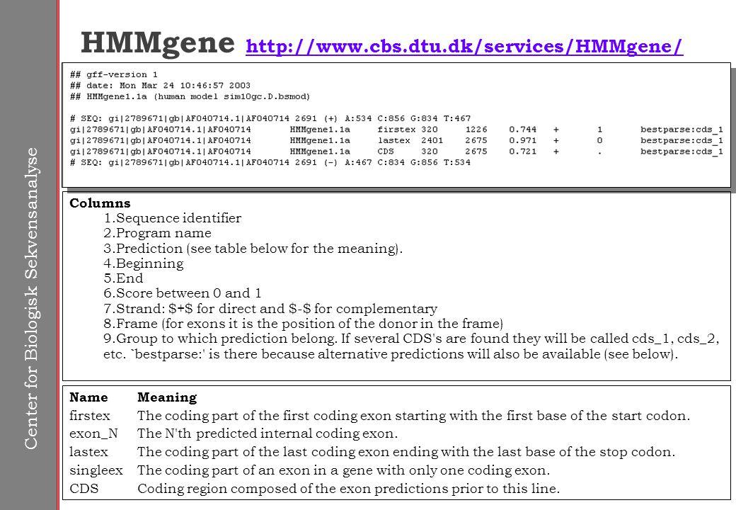 Center for Biologisk Sekvensanalyse HMMgene http://www.cbs.dtu.dk/services/HMMgene/ http://www.cbs.dtu.dk/services/HMMgene/ Columns 1.Sequence identifier 2.Program name 3.Prediction (see table below for the meaning).