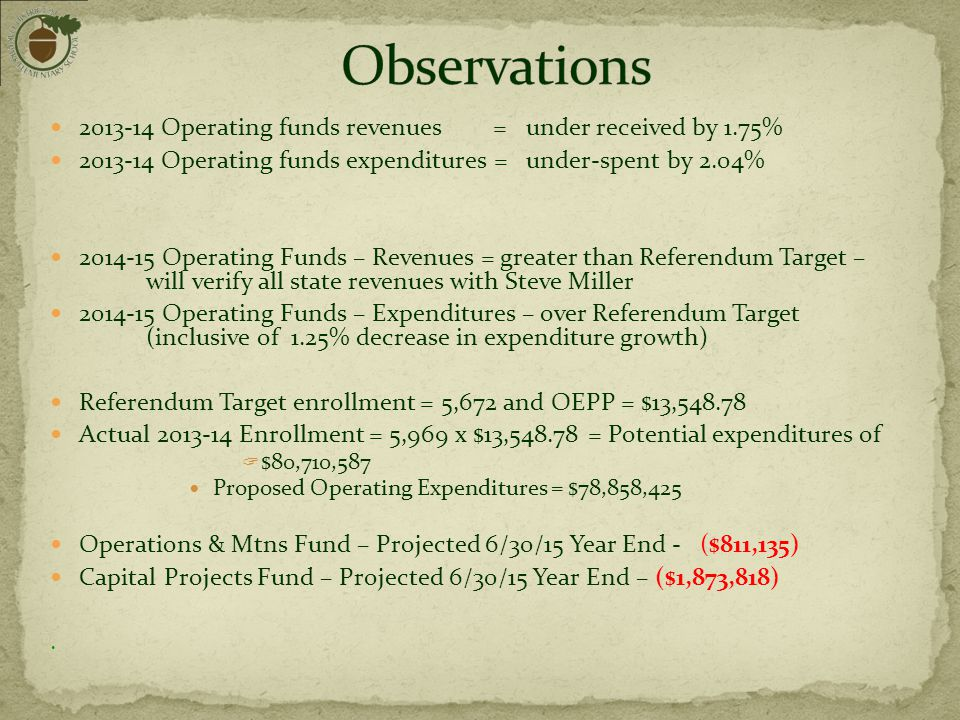 2013-14 Operating funds revenues = under received by 1.75% 2013-14 Operating funds expenditures = under-spent by 2.04% 2014-15 Operating Funds – Revenues = greater than Referendum Target – will verify all state revenues with Steve Miller 2014-15 Operating Funds – Expenditures – over Referendum Target (inclusive of 1.25% decrease in expenditure growth) Referendum Target enrollment = 5,672 and OEPP = $13,548.78 Actual 2013-14 Enrollment = 5,969 x $13,548.78 = Potential expenditures of  $80,710,587 Proposed Operating Expenditures = $78,858,425 Operations & Mtns Fund – Projected 6/30/15 Year End - ($811,135) Capital Projects Fund – Projected 6/30/15 Year End – ($1,873,818).