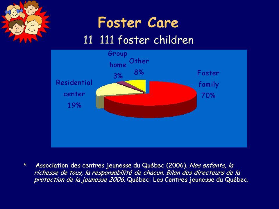 Foster Care 11 111 foster children * Association des centres jeunesse du Québec (2006).