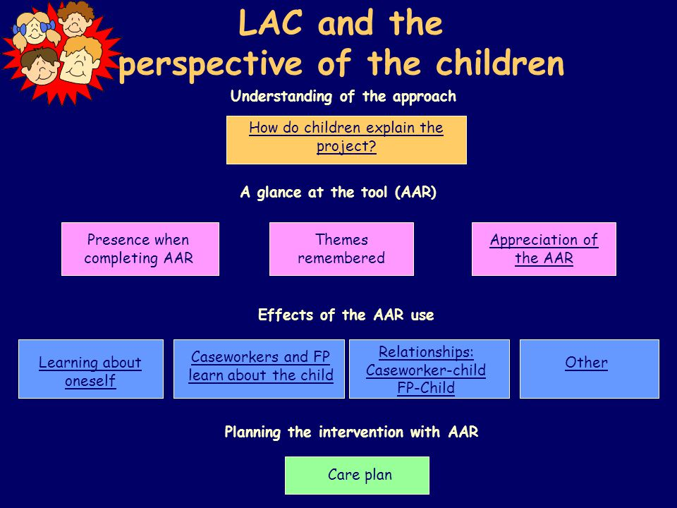 LAC and the perspective of the children Understanding of the approach How do children explain the project.