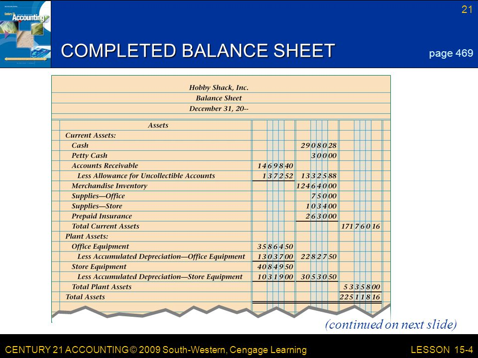 CENTURY 21 ACCOUNTING © 2009 South-Western, Cengage Learning 21 LESSON 15-4 COMPLETED BALANCE SHEET page 469 (continued on next slide)