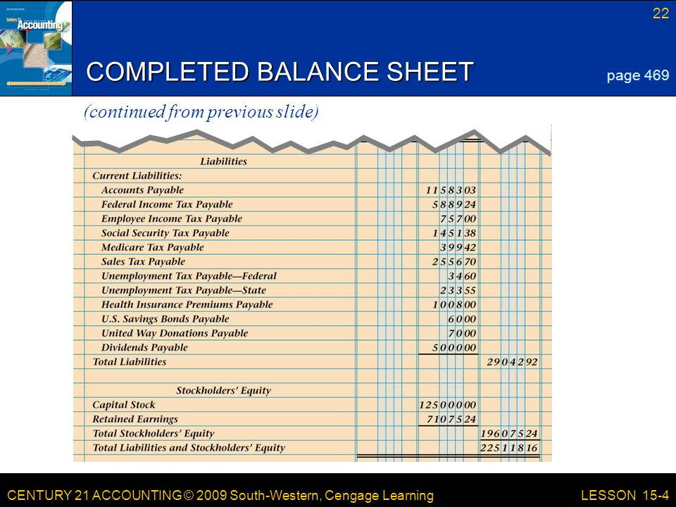 CENTURY 21 ACCOUNTING © 2009 South-Western, Cengage Learning 22 LESSON 15-4 COMPLETED BALANCE SHEET page 469 (continued from previous slide)