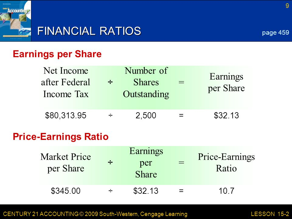 CENTURY 21 ACCOUNTING © 2009 South-Western, Cengage Learning 10 LESSON 15-2 TERMS REVIEW financial ratio earnings per share price-earning ratio page 460