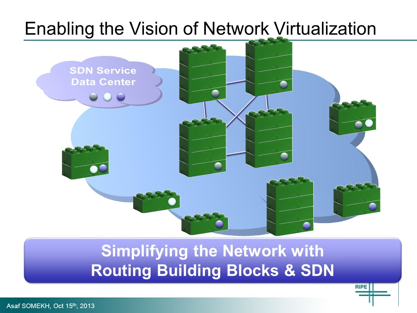 Asaf SOMEKH, Oct 15 th, 2013 Enabling the Vision of Network Virtualization Simplifying the Network with Routing Building Blocks & SDN 13