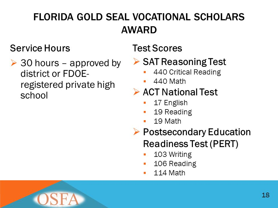Test Scores  SAT Reasoning Test  440 Critical Reading  440 Math  ACT National Test  17 English  19 Reading  19 Math  Postsecondary Education R