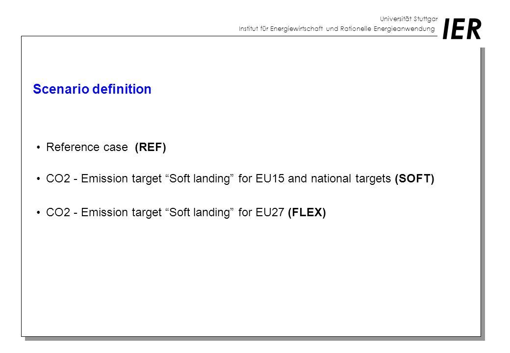 Universität Stuttgart Institut für Energiewirtschaft und Rationelle Energieanwendung IER