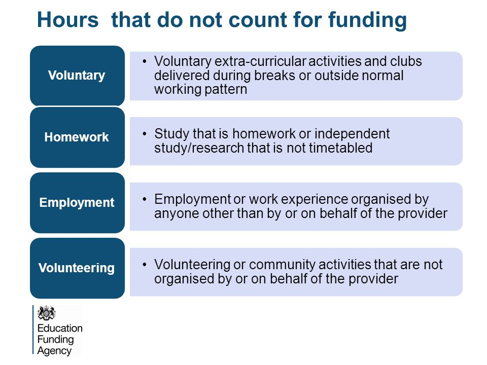 Hours that do not count for funding Voluntary extra-curricular activities and clubs delivered during breaks or outside normal working pattern Voluntar