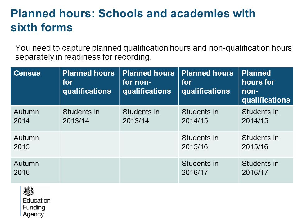 Planned hours: Schools and academies with sixth forms You need to capture planned qualification hours and non-qualification hours separately in readin