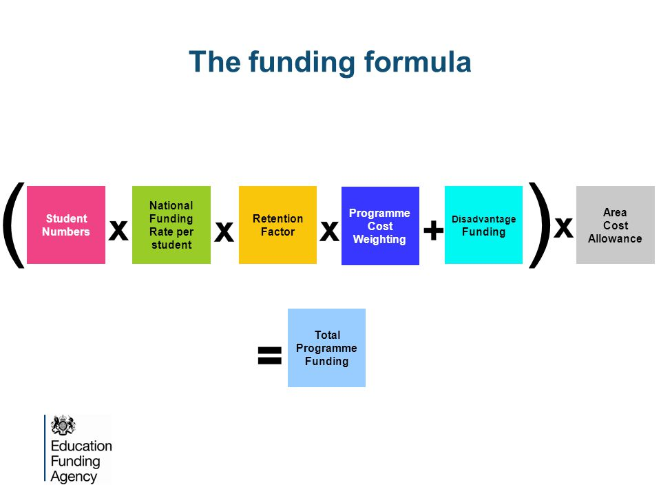 Total Programme Funding Programme Cost Weighting Disadvantage Funding Area Cost Allowance Student Numbers National Funding Rate per student Retention