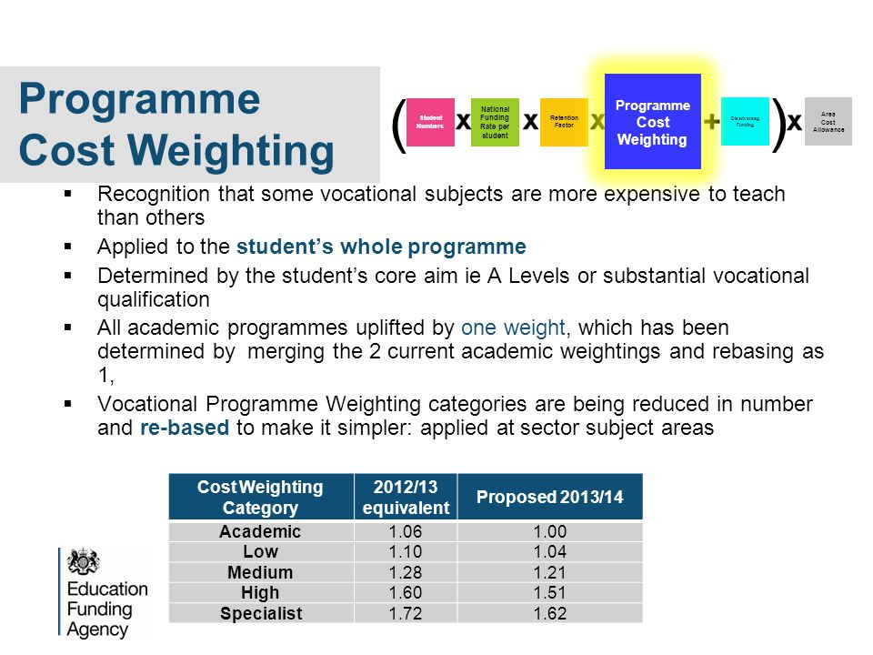  Recognition that some vocational subjects are more expensive to teach than others  Applied to the student's whole programme  Determined by the student's core aim ie A Levels or substantial vocational qualification  All academic programmes uplifted by one weight, which has been determined by merging the 2 current academic weightings and rebasing as 1,  Vocational Programme Weighting categories are being reduced in number and re-based to make it simpler: applied at sector subject areas Cost Weighting Category 2012/13 equivalent Proposed 2013/14 Academic1.061.00 Low1.101.04 Medium1.281.21 High1.601.51 Specialist1.721.62 Disadvantag Funding Area Cost Allowance Student Numbers National Funding Rate per student Retention Factor ( ) Programme Cost Weighting