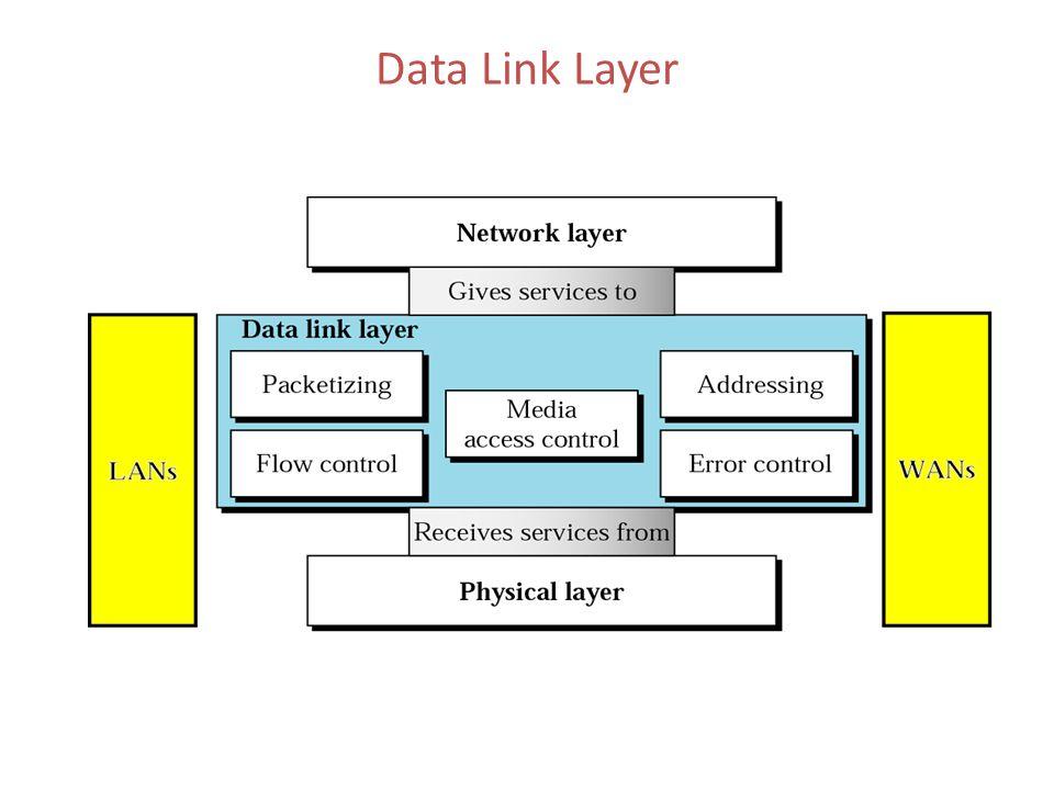 3 Protocols (Contd.)