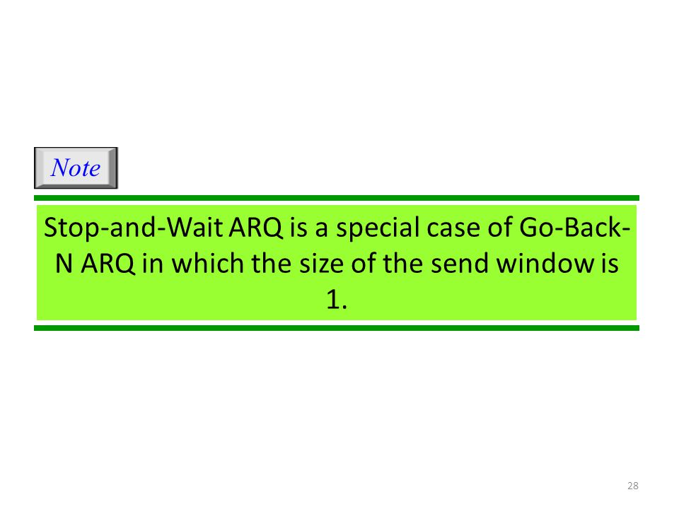 28 Stop-and-Wait ARQ is a special case of Go-Back- N ARQ in which the size of the send window is 1.