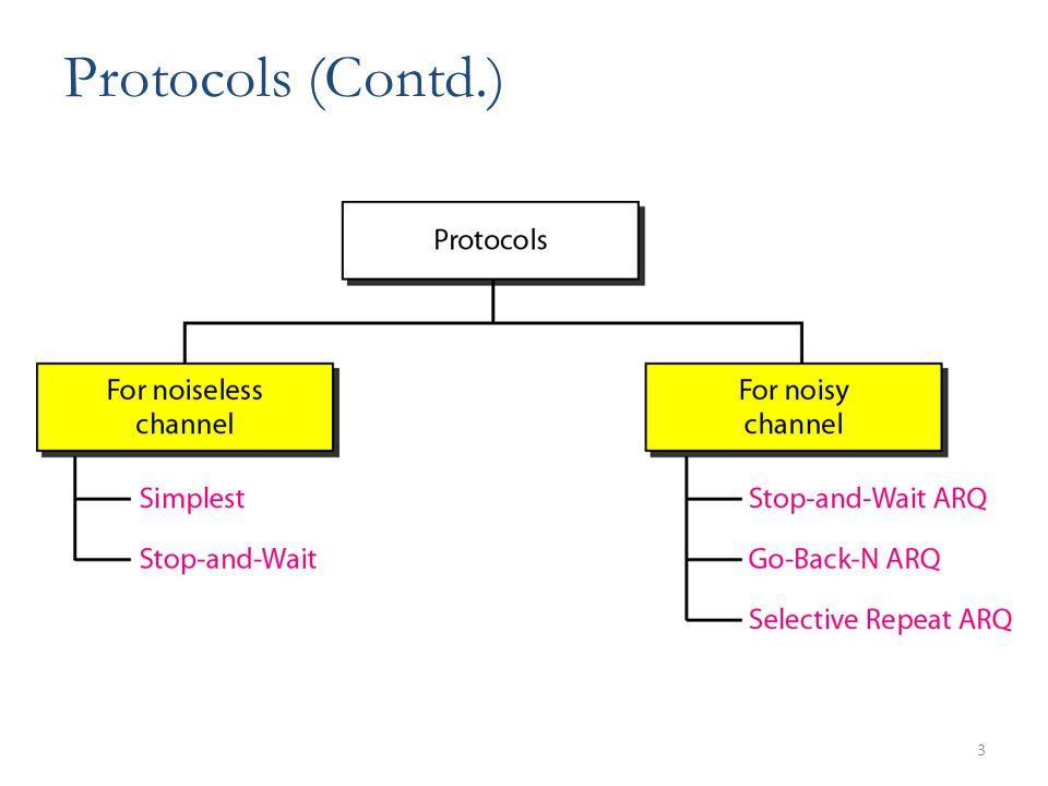 11.4 Flow diagram for simplest (NOISLESS)