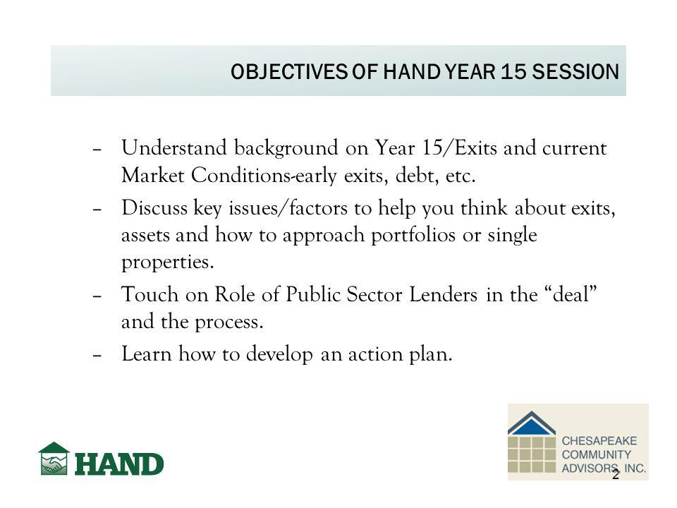 OBJECTIVES OF HAND YEAR 15 SESSION –Understand background on Year 15/Exits and current Market Conditions-early exits, debt, etc. –Discuss key issues/f