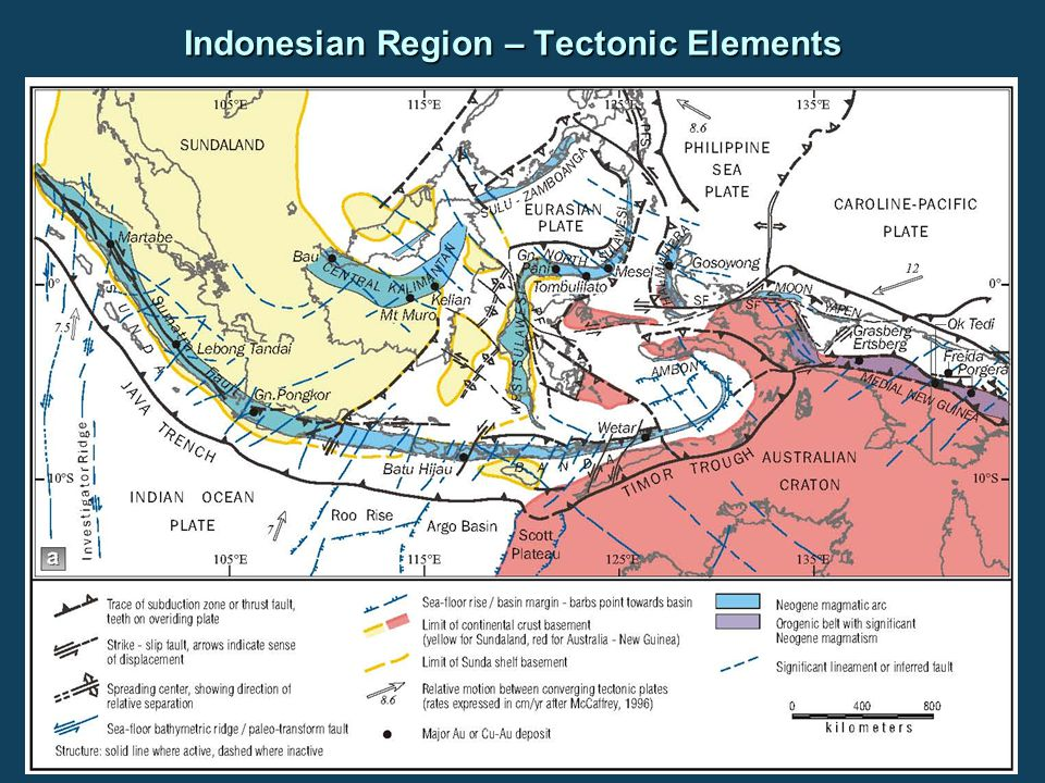 Indonesian Region – Tectonic Elements