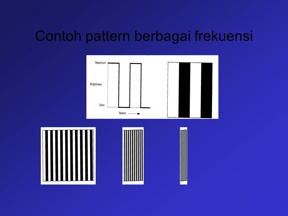 Contoh pattern berbagai frekuensi