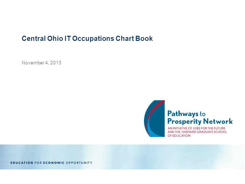 November 4, 2013 Central Ohio IT Occupations Chart Book