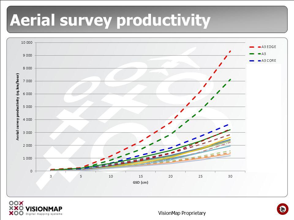 VisionMap Proprietary Aerial survey productivity 10