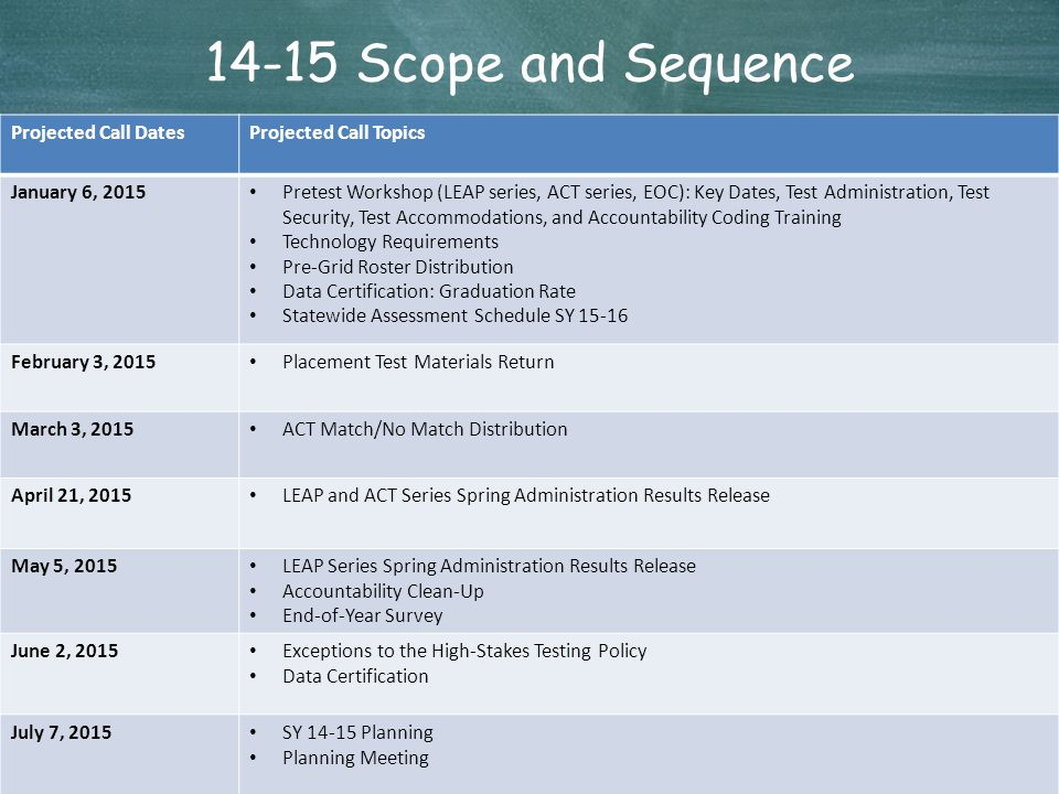 15 Louisiana Believes Assessment Statewide Assessment Schedule SY 14-15 Planning Meeting Placement Materials Receipt Communication Accountability Data Certification Technology Technology Readiness Tool Agenda