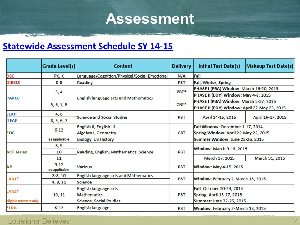 7 Statewide Assessment Schedule SY 14-15 Assessment Louisiana Believes