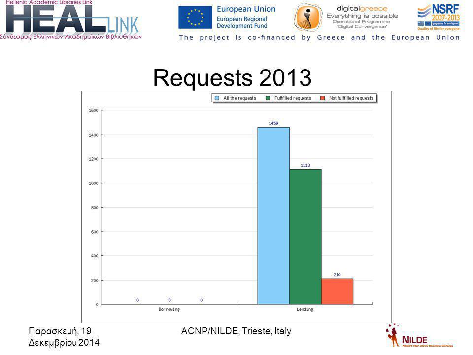 Παρασκευή, 19 Δεκεμβρίου 2014 ACNP/NILDE, Trieste, Italy Requests 2013