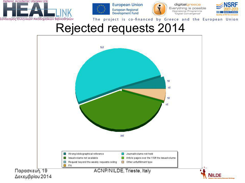 Παρασκευή, 19 Δεκεμβρίου 2014 ACNP/NILDE, Trieste, Italy Rejected requests 2014
