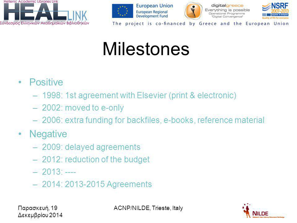 Positive –1998: 1st agreement with Elsevier (print & electronic) –2002: moved to e-only –2006: extra funding for backfiles, e-books, reference material Negative –2009: delayed agreements –2012: reduction of the budget –2013: ---- –2014: 2013-2015 Agreements Milestones Παρασκευή, 19 Δεκεμβρίου 2014 ACNP/NILDE, Trieste, Italy