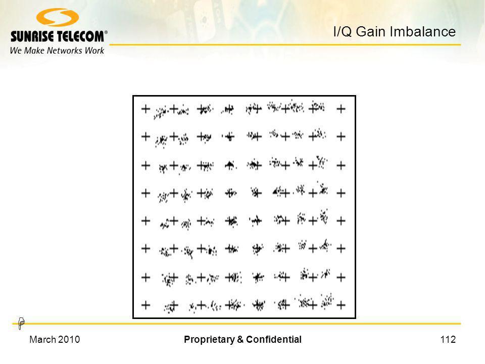 March 2010Proprietary & Confidential111 H Gain Compression
