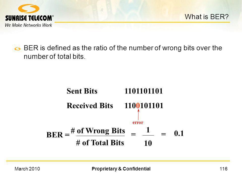 March 2010Proprietary & Confidential115 BER Measurement